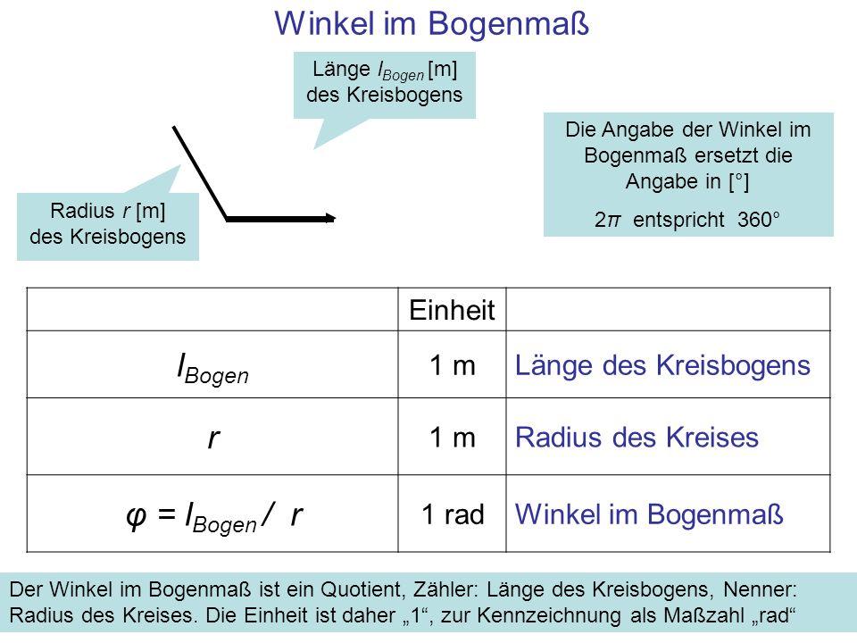 Die Angabe der Winkel im Bogenmaß ersetzt die Angabe in [°]
